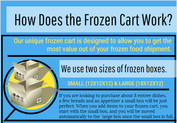 Indian Frozen Food Shipping